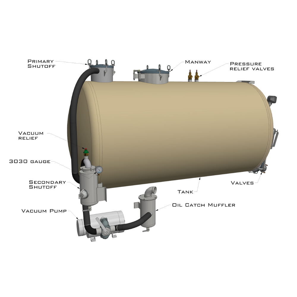 Custom tank truck components at transway systems inc